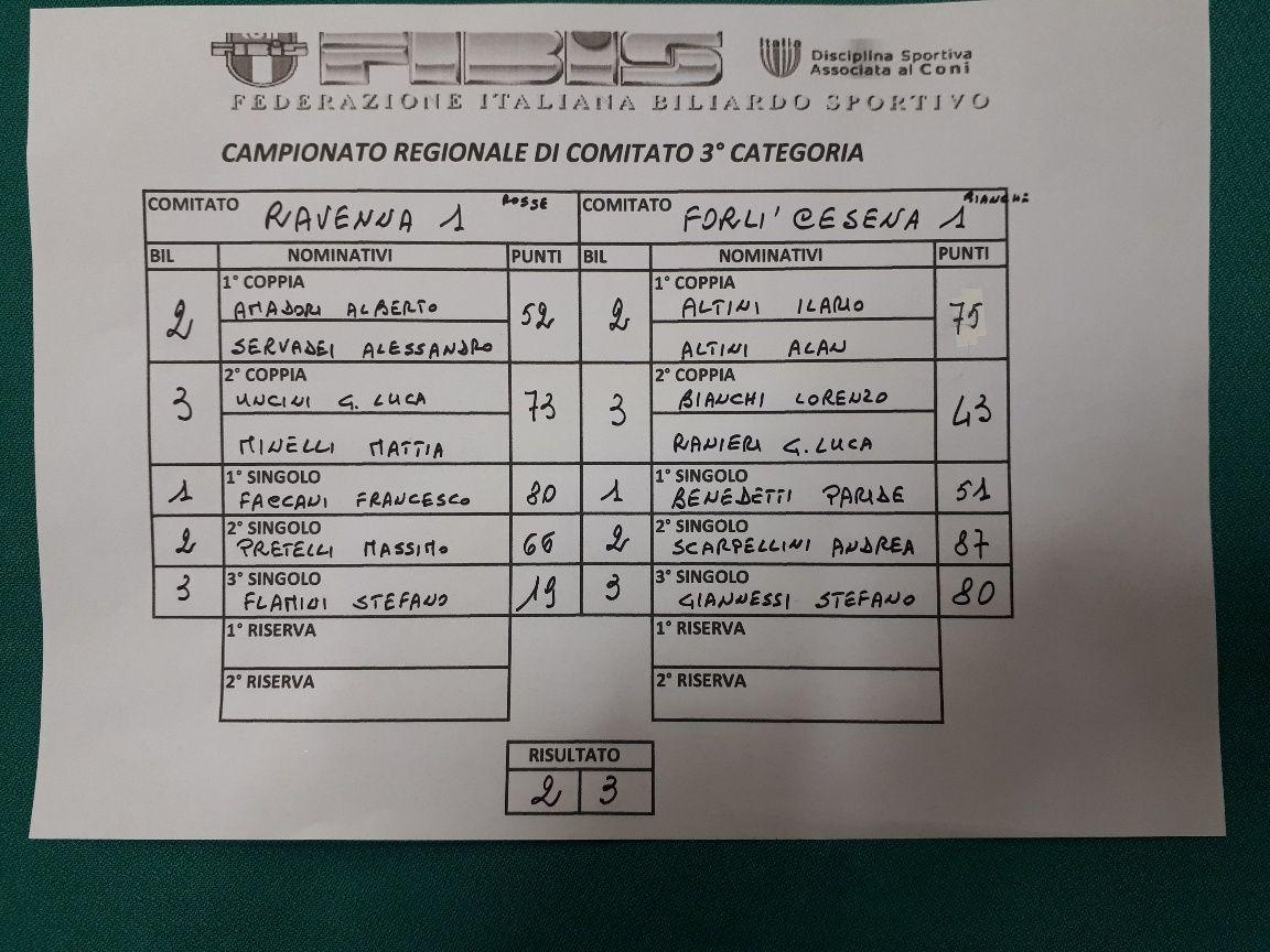 Referto Ravenna1 vs Forlì/Cesena1