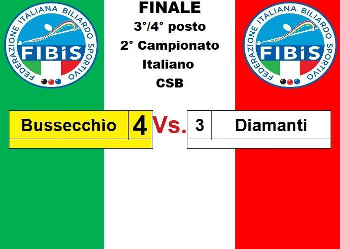 Finale 3° - 4° posto