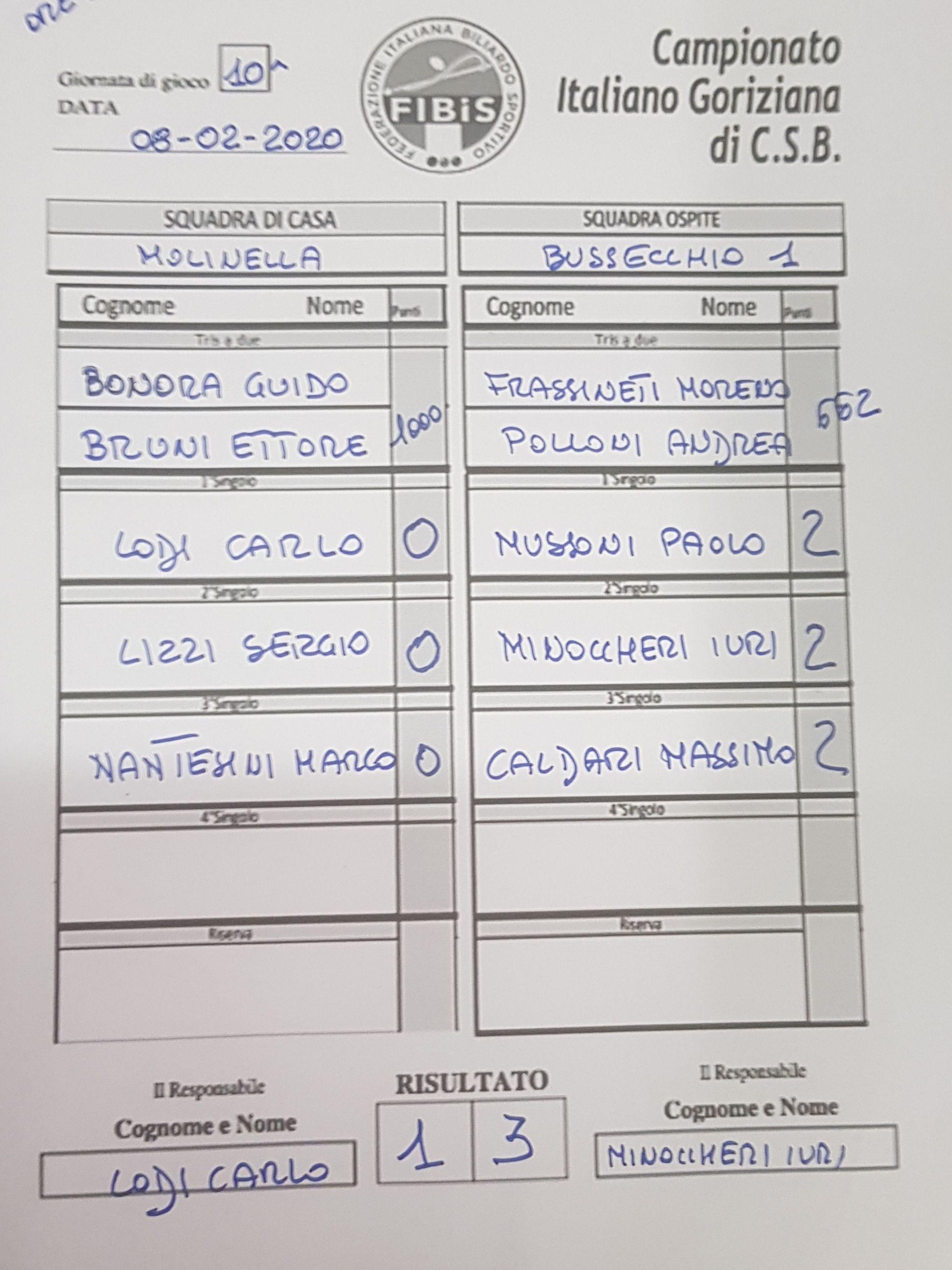 Bussecchio 1 vs Molinella