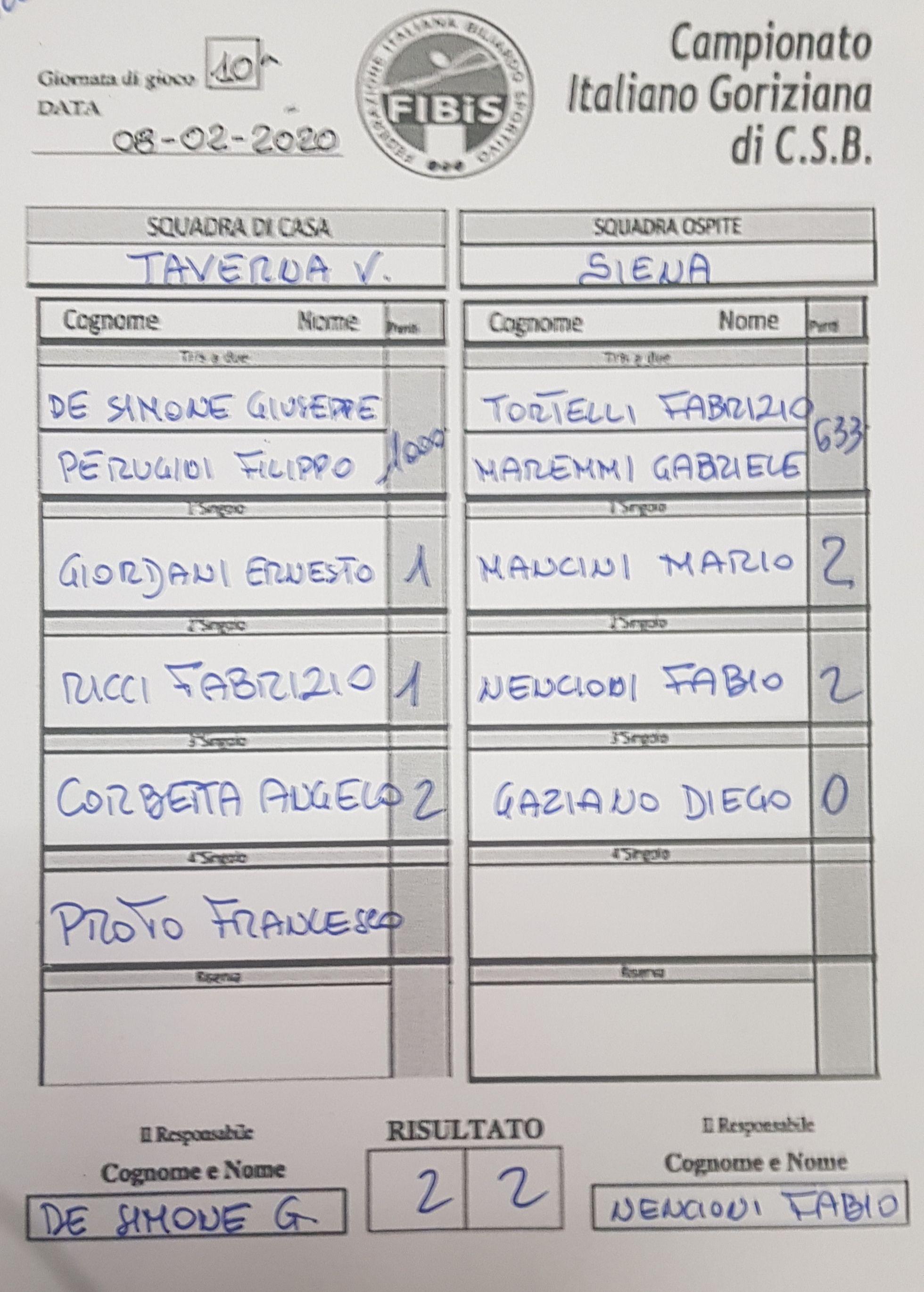 Taverna vs Siena