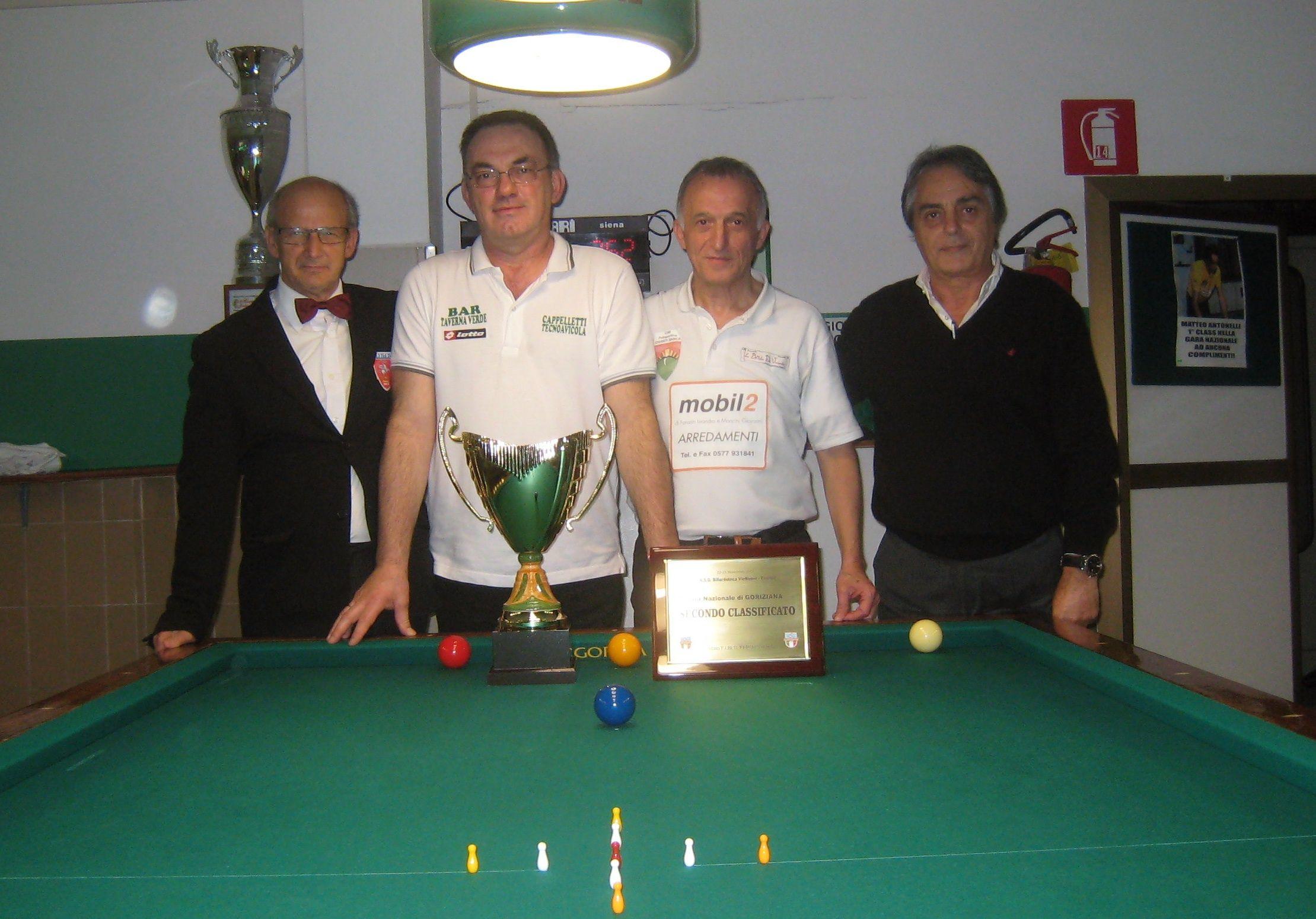 Arbitro, Polloni, Giannaetti . Miche Amato (Pres. Firenze)